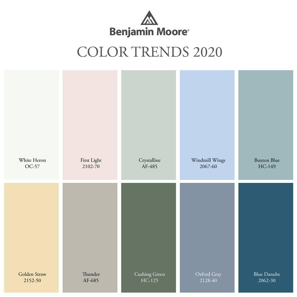 Tendances couleurs 2020 - Décoration de la Falaise